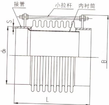 亚光金属波纹膨胀节补偿器